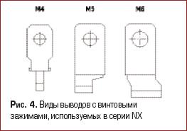 Виды выводов с винтовыми зажимами, используемых в серии NX