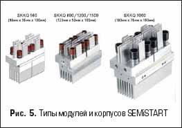 Типы модулей и корпусов SEMiSTART