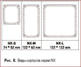 Виды корпусов серии NX