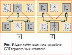 Цепи коммутации тока при работе IGBT верхнего/нижнего плеча