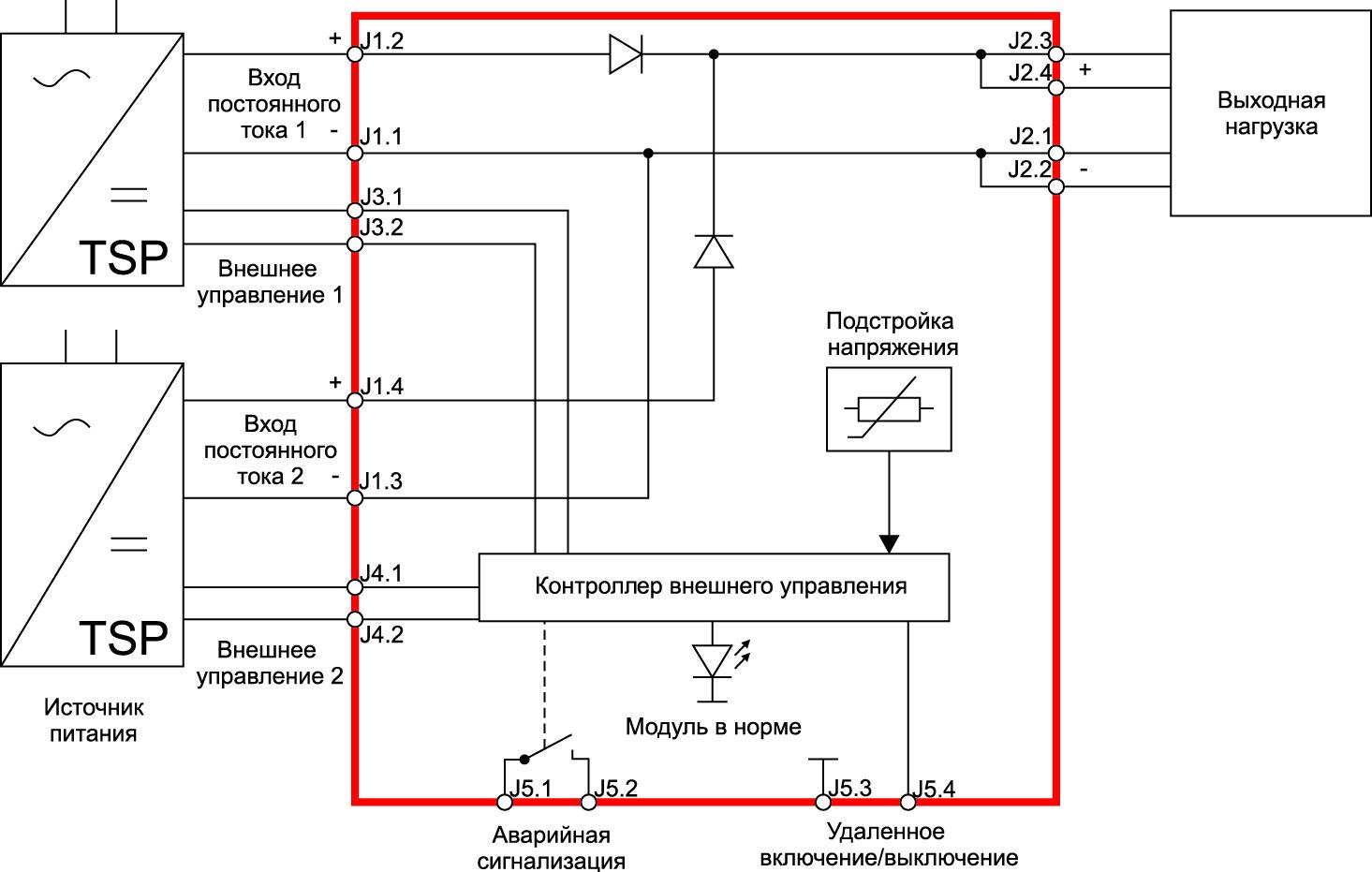 Типовая схема включения модуля TSP–REM