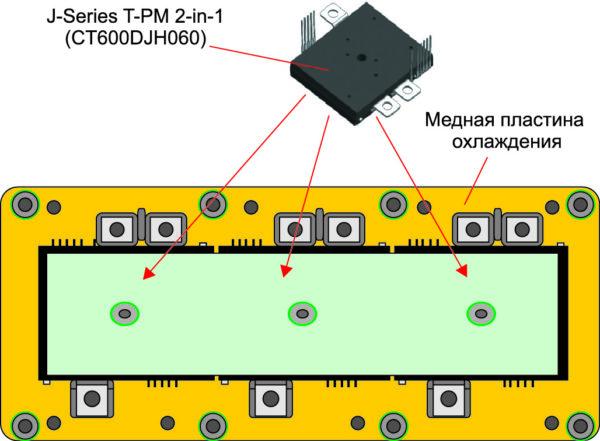 Сборка радиатора охлаждения со стандартными 600 A/650 В J-TPM-модулями