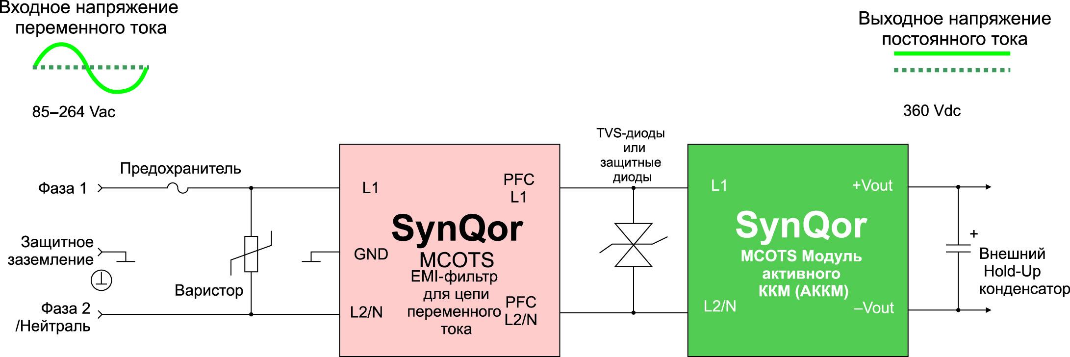 Схема включения ККМ PFCQor от SynQor