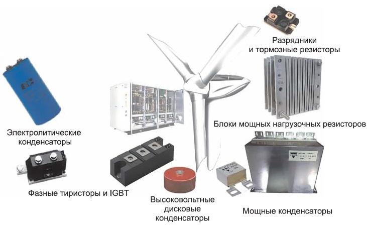 Компоненты длясиловой электроники