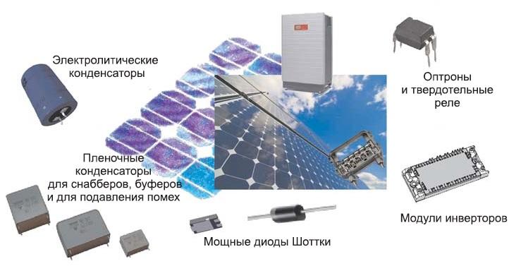 Компоненты длясолнечных электрогенераторов