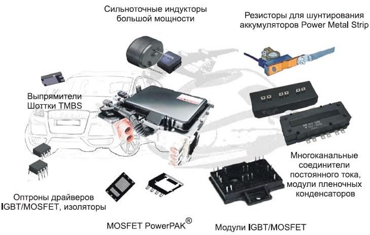 Компоненты дляавтомобильного оборудования