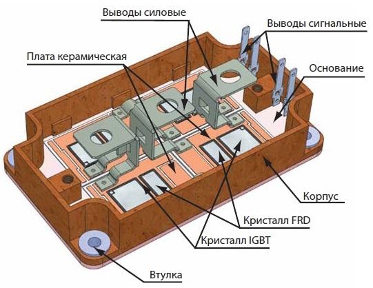 Силовой IGBT-модуль