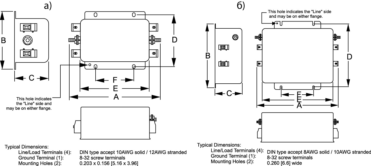 Типы корпусов фильтров серии FC