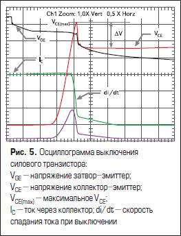 Осциллограмма выключения силового транзистора