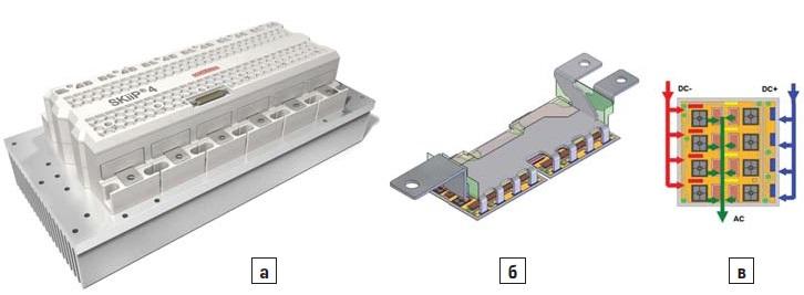 Интеллектуальный модуль SKiiP 3614GB17E4