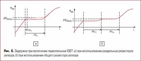 Задержка при включении параллельных IGBT