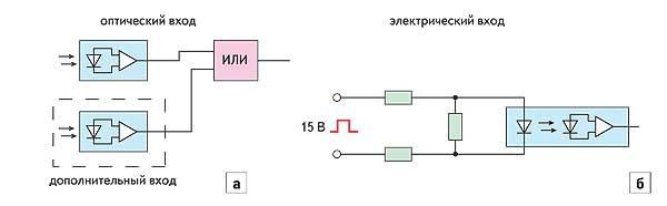 Запуск LFTD18