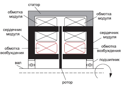 Схема электромеханического модуля