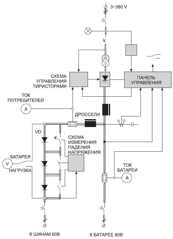 Блок-схема ЗПА с двумя выходными напряжениями