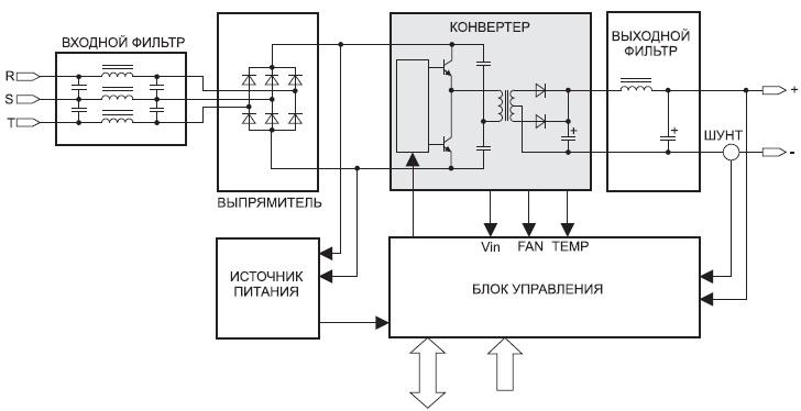 Структурная схема ЗПА с дополнительным звеном высокой частоты