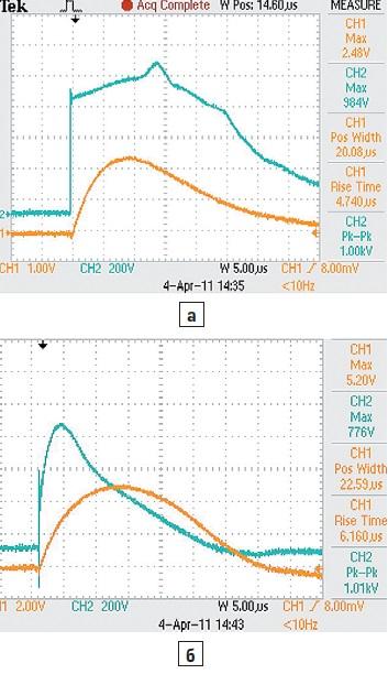 Результаты испытаний ограничителей напряжений КР485ГС высокой мощности в компании ЗАО «Хакель»
