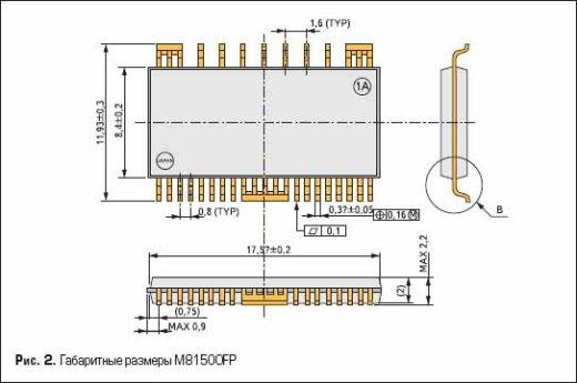 Габаритные размеры M81500FP