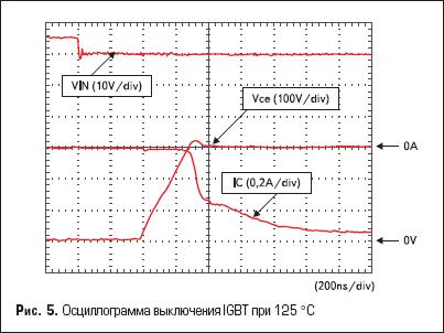 Осциллограмма выключения IGBT при 125 °С