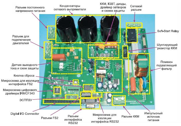 Внешний вид платы набора разработчика IRMCS3043