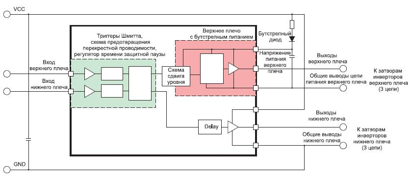 Структура микросхемы IRS2334