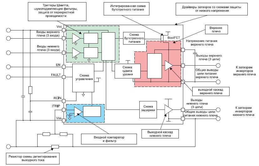 Структура микросхем IRS2336D, IRS23364D