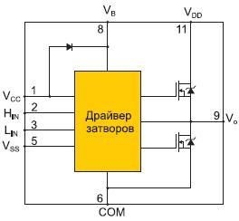 Структура микросхемIR3101, IR3103