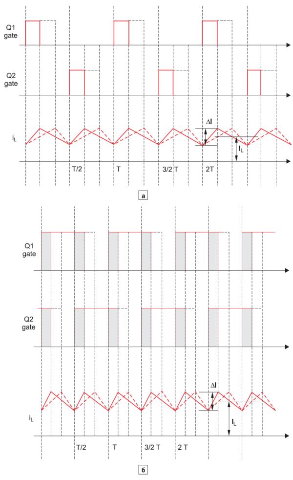 диаграммы рабочих режимов трехуровневого повышающего преобразователя напряжения