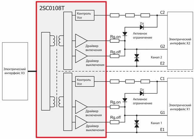 Функциональная схема базовой платы 2BB0108T