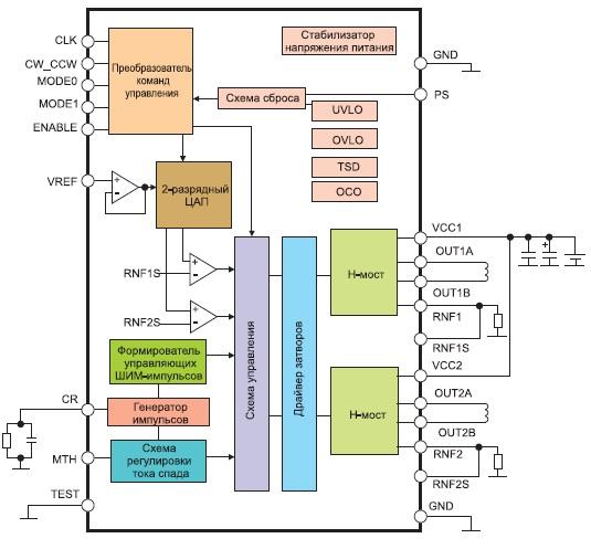 Структура и типовое включение микросхем BD63873/63875/63873EFV