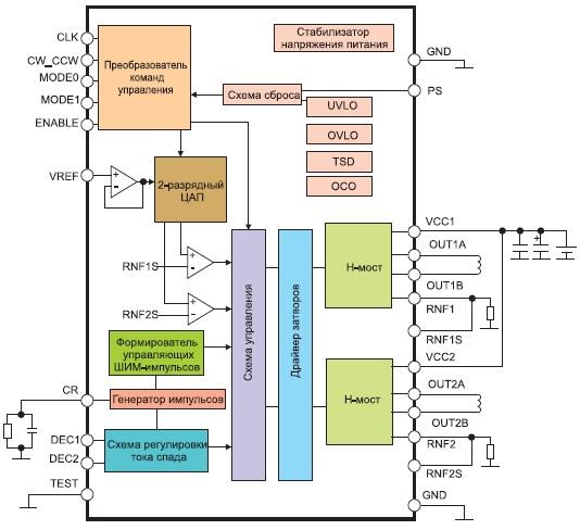 Структура и типовое включение микросхем BD6422/6423/6425EFV