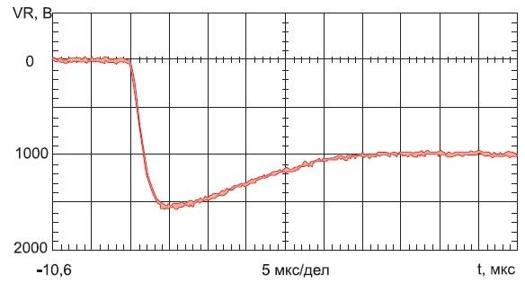 Осциллограмма обратного напряжения прикоммутации тиристорного модуля