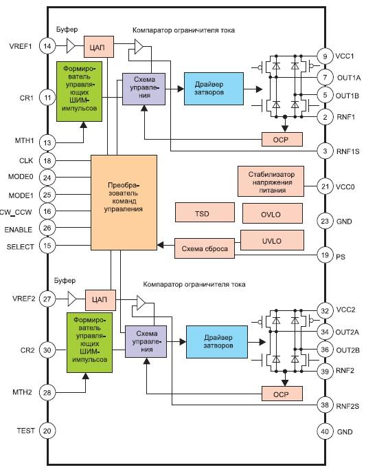 Структурная схема микросхем BD6383/6385/6387EFV