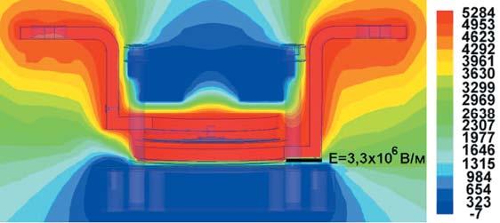 Распределение напряжения внутри биполярного модуля(результаты моделирования)