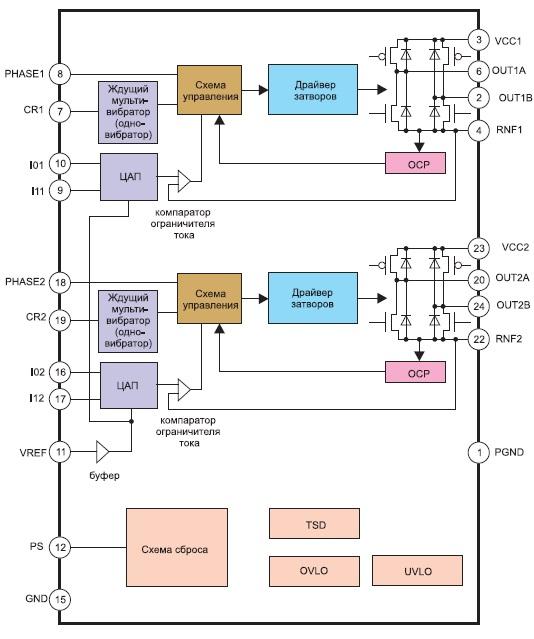 Структура микросхем BD6290, BD6393/6395EFV