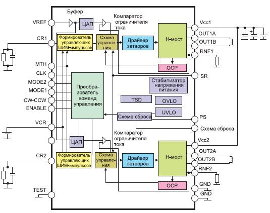 Структура и типовое включение микросхемы BD63860EFV