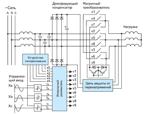 Обобщенная схема силовых и управляющих цепей МПЧ