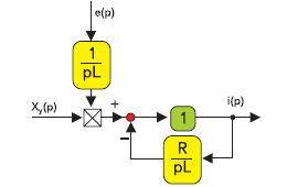 Схема прямого управления импульсным током в индуктивной цепи