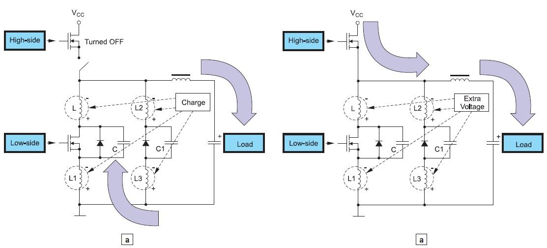 Процесс возникновения выброса выходного напряжения при выключении верхнего транзистора паразитные индуктивности заряжаются и при его включении разряжаются