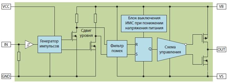 Структурная схема MCA2010