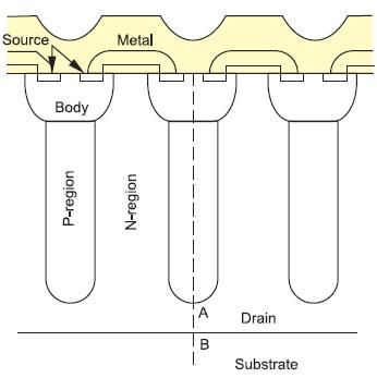 Структура транзистора MDmesh