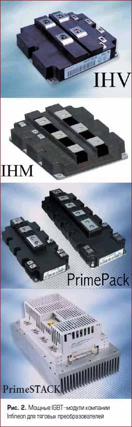 Мощные IGBT-модули компании Infineon для тяговых преобразователей