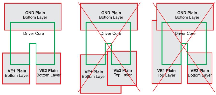 Топология печатной платы при разводке двухканальных драйверов на ядре SCALE-2