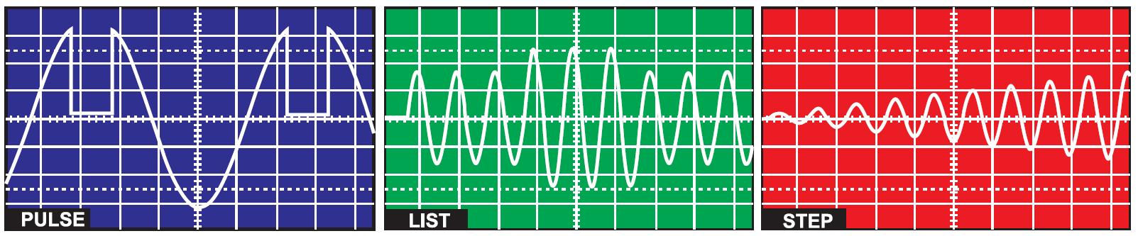 Моделирование помех в сети электропитания
