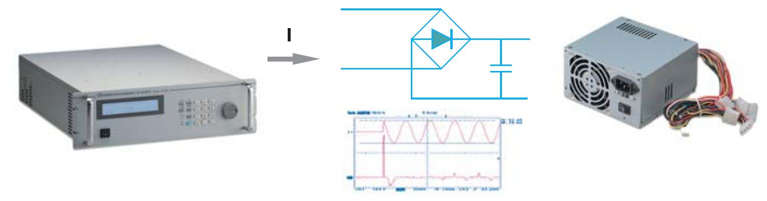 Схема испытаний пусковыми токами