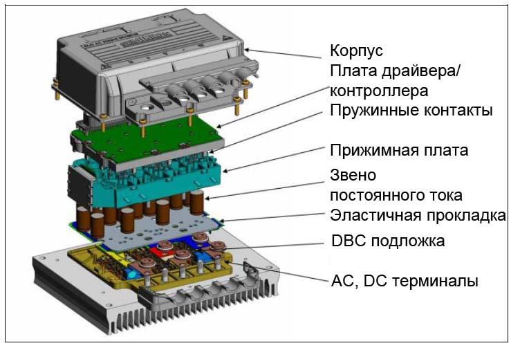 Прижимная система SKAI 2LV