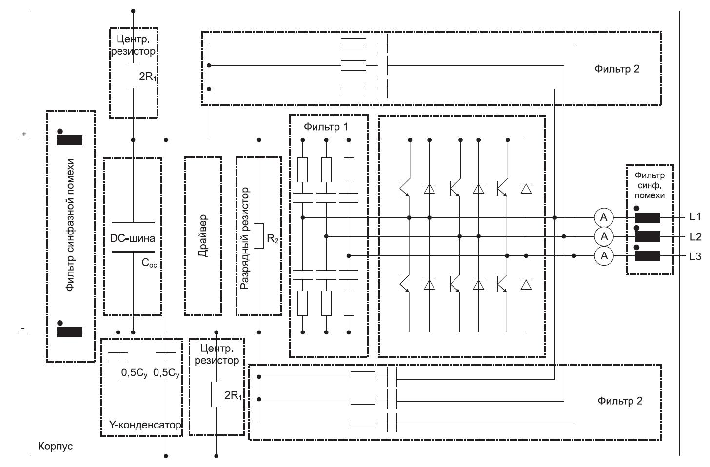 Элементы встроенного EMI-фильтра SKAI HV
