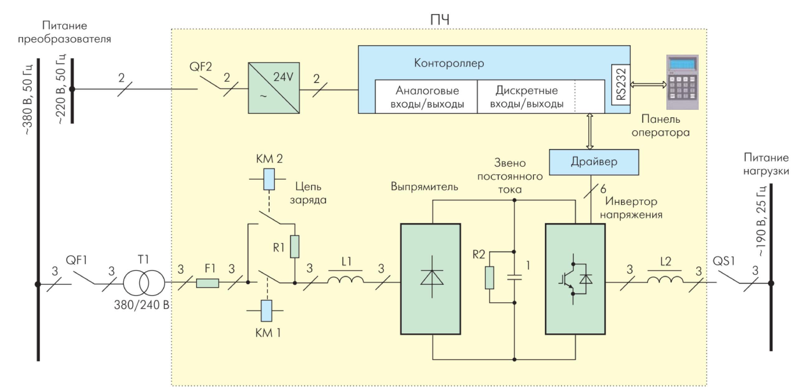 Принципиальная схема преобразователя частоты