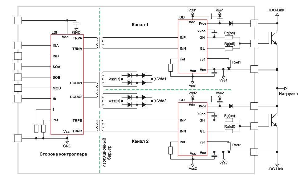 Схема высокоинтегрированного ядра двухканального драйвера SCALE-2