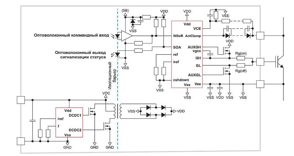 Схема plug&play SCALE-2 IGBT-драйвера для IGBT-модулей до 6500 В