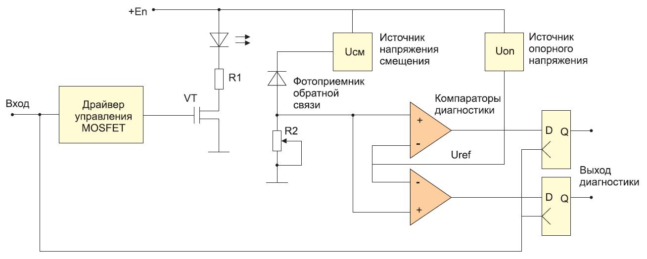 Электрическая блок-схема универсального лазерного драйвера ИЛ1M1